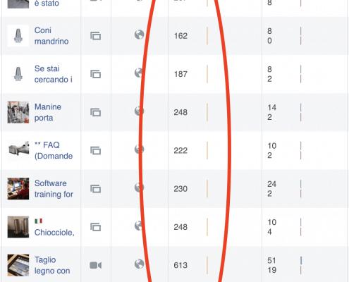 copertura post facebook - mmgservice